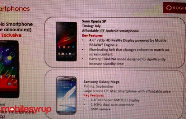 samsung-galaxy-mega-4.8-not-6.3