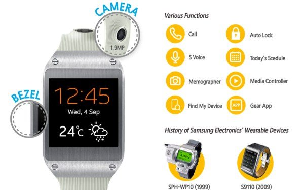 galaxy note 3 gear watch