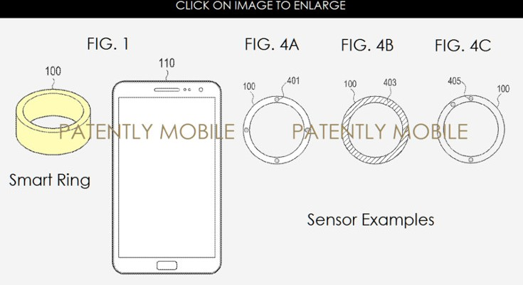Samsung Smart Ring patent hints at future wearables