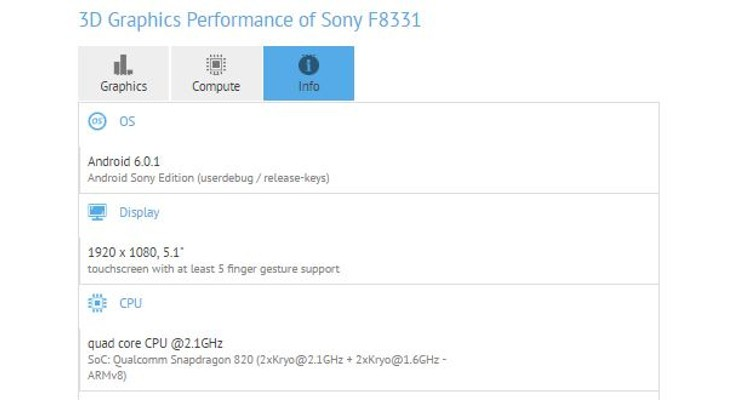 Sony F8331 gets listed with Snapdragon 820 and 23MP camera
