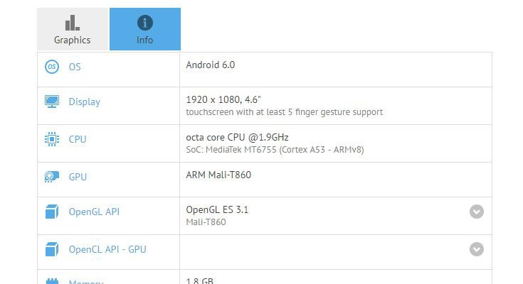 Unannounced Sony Smartphones appear on GFXBench with interesting specs