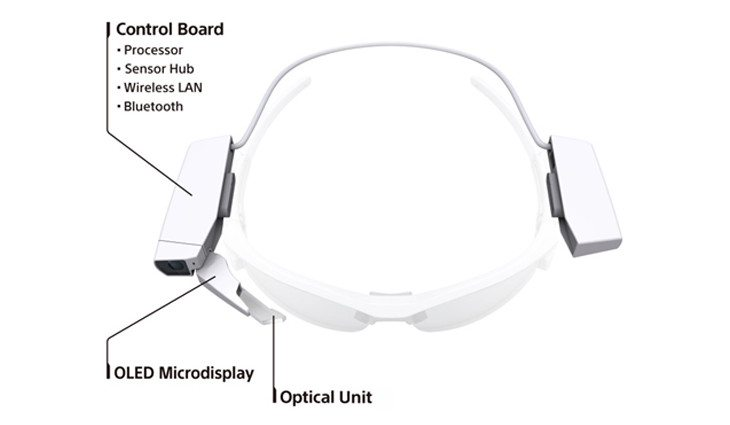 sony smartglass attach