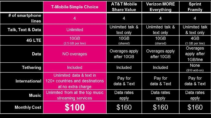 t-mobile-1