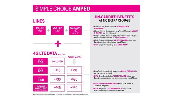 T-Mobile ONE for Age 55 and over. Seniors get 2 unlimited lines on America's Fastest Unlimited Network for $70/mo. with Autopay. Taxes & fees included. See offer details!