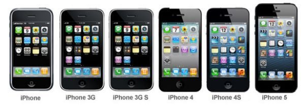 the iphone family
