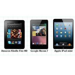 iPad mini vs Nexus 7 vs Kindle Fire HD in display fracas