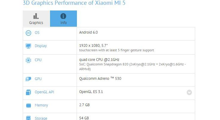 Xiaomi Mi 5 benchmark listing includes 64GB of storage